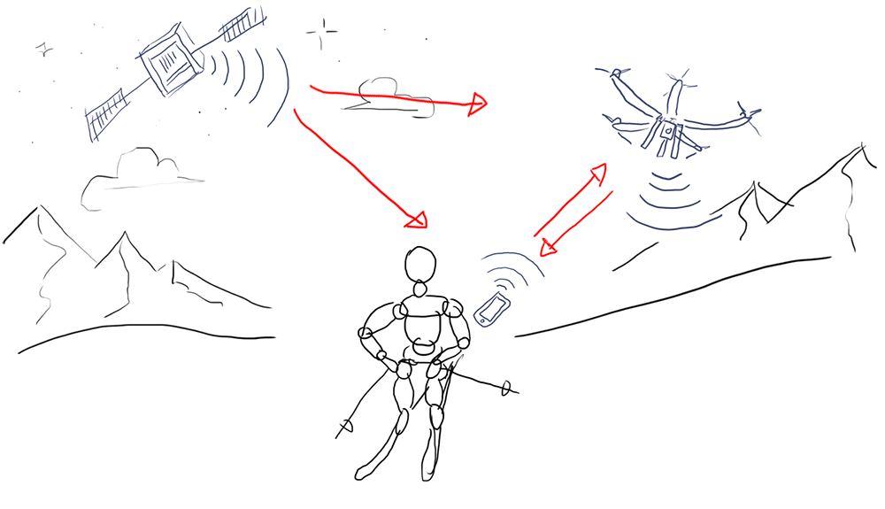 autonomous-drone