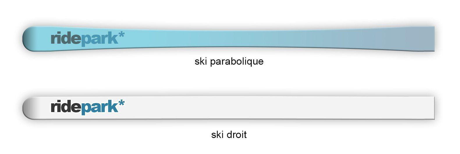 types de ski